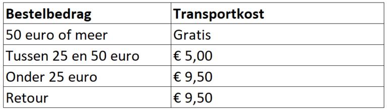 overzicht transportkosten Alcoholvrij